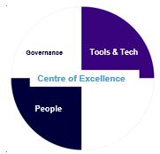 online training centre